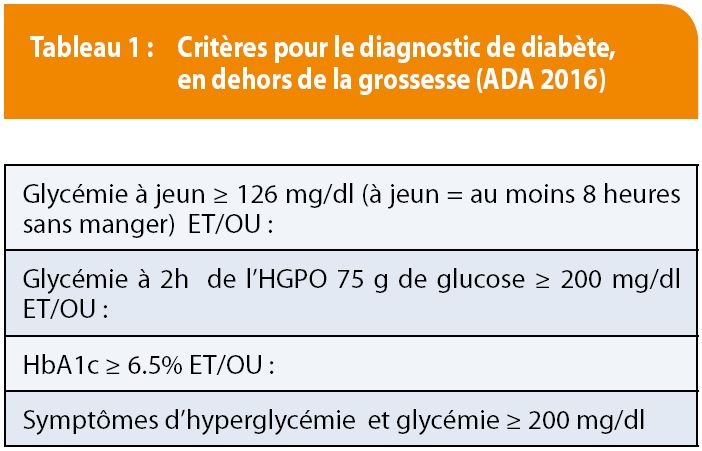 Physiopathologie du diabetes gestationnel pdf